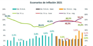 inflación.png